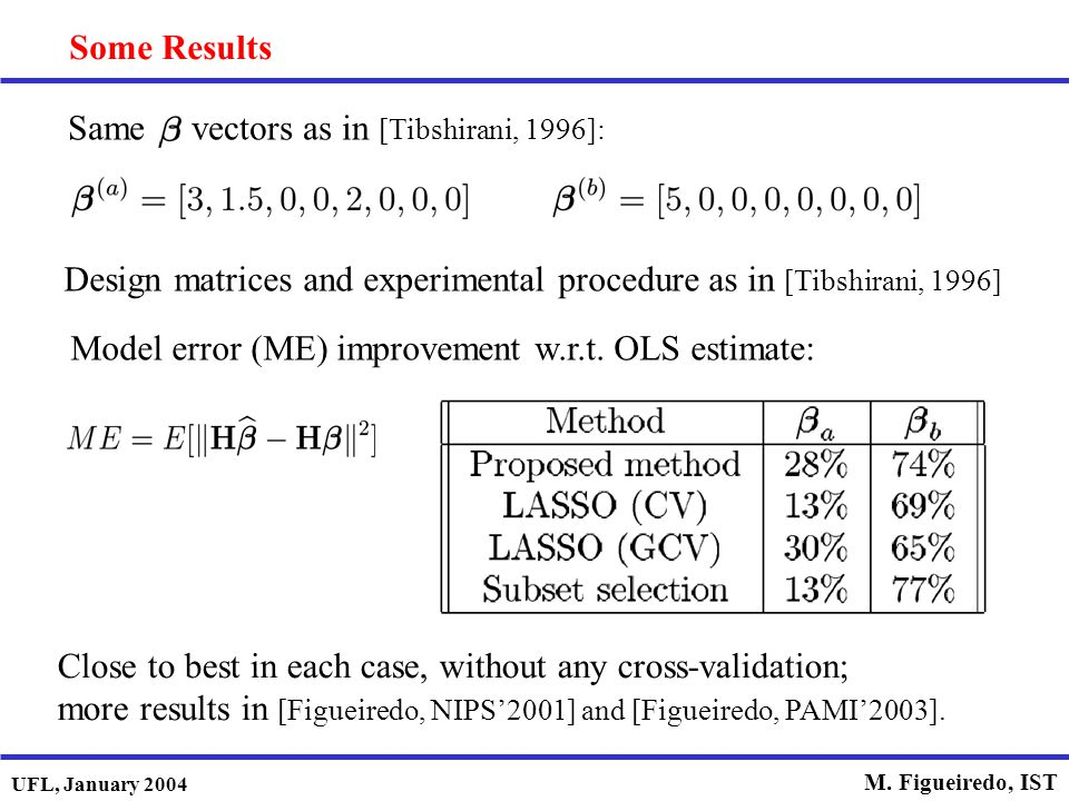 Some Results Same vectors as in [Tibshirani, 1996]: Design matrices and experimental procedure as in [Tibshirani, 1996]